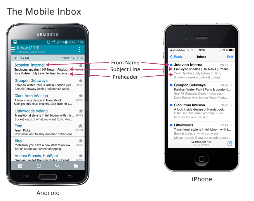 The mobile inbox