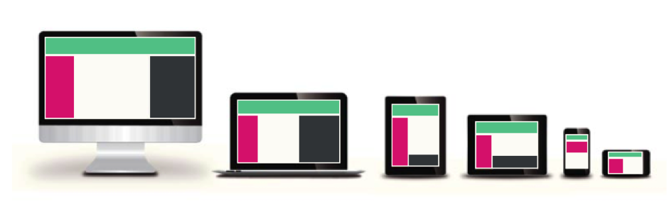 Responsive Design across different devices